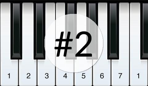 Музыкальная теория для начинающих. Часть 2