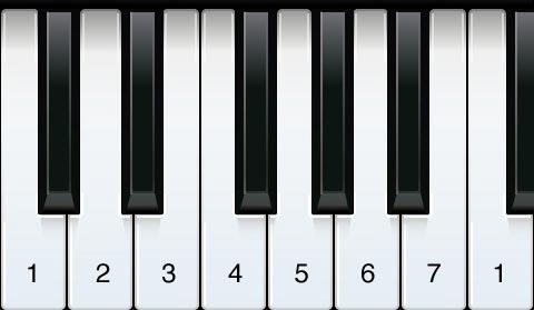 Музыкальная теория для начинающих