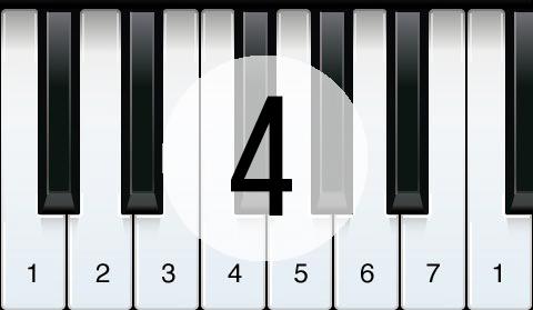 Музыкальная теория для начинающих ЧАСТЬ ЧЕТВЕРТАЯ.